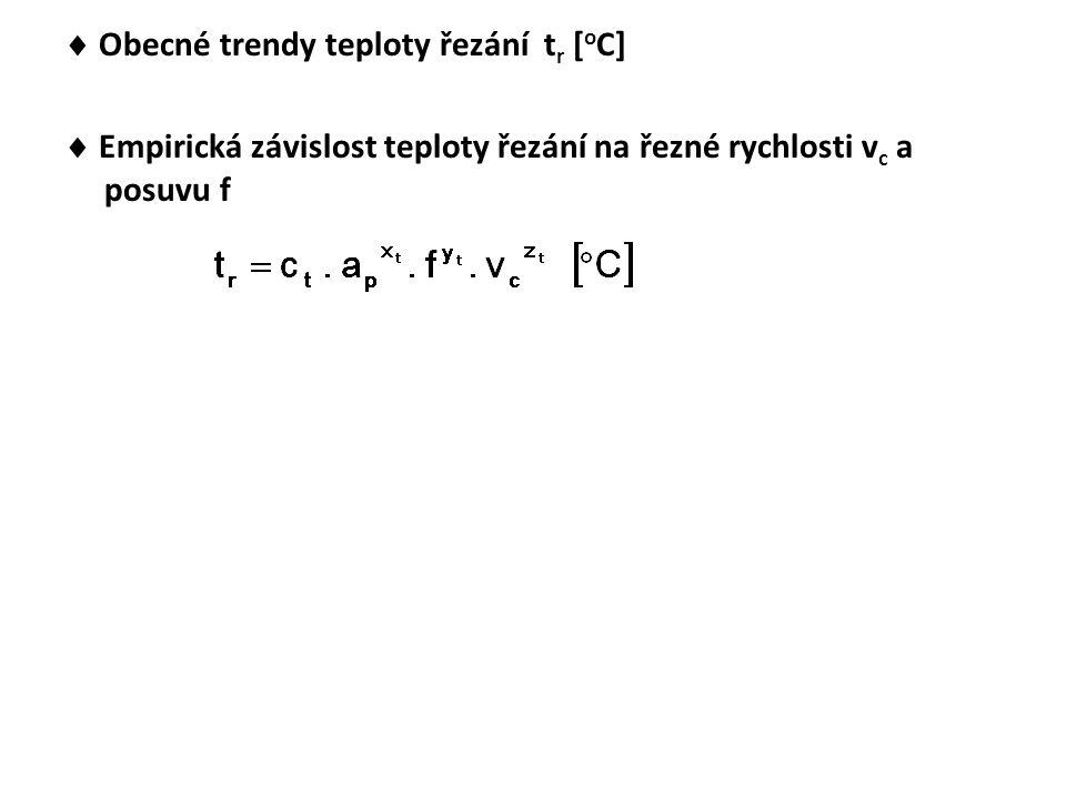  Obecné trendy teploty řezání tr [oC]  Empirická závislost teploty řezání na řezné rychlosti vc a posuvu f